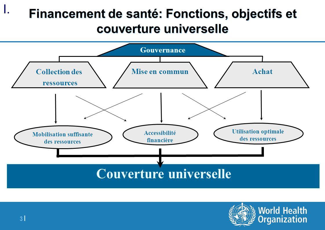 Financement de santé: Fonctions, objectifs et couverture universelle