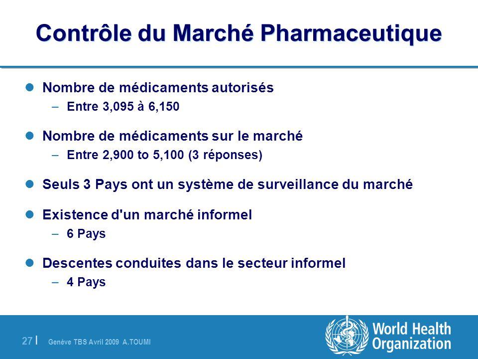 Contrôle du Marché Pharmaceutique