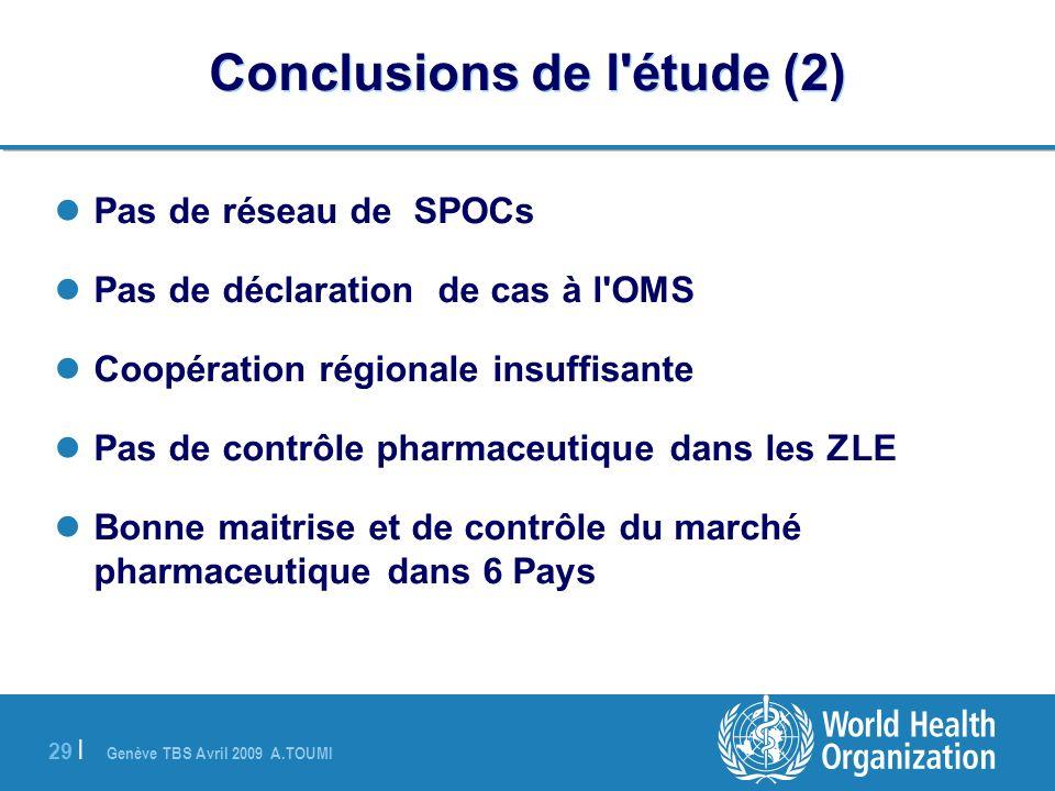 Conclusions de l étude (2)