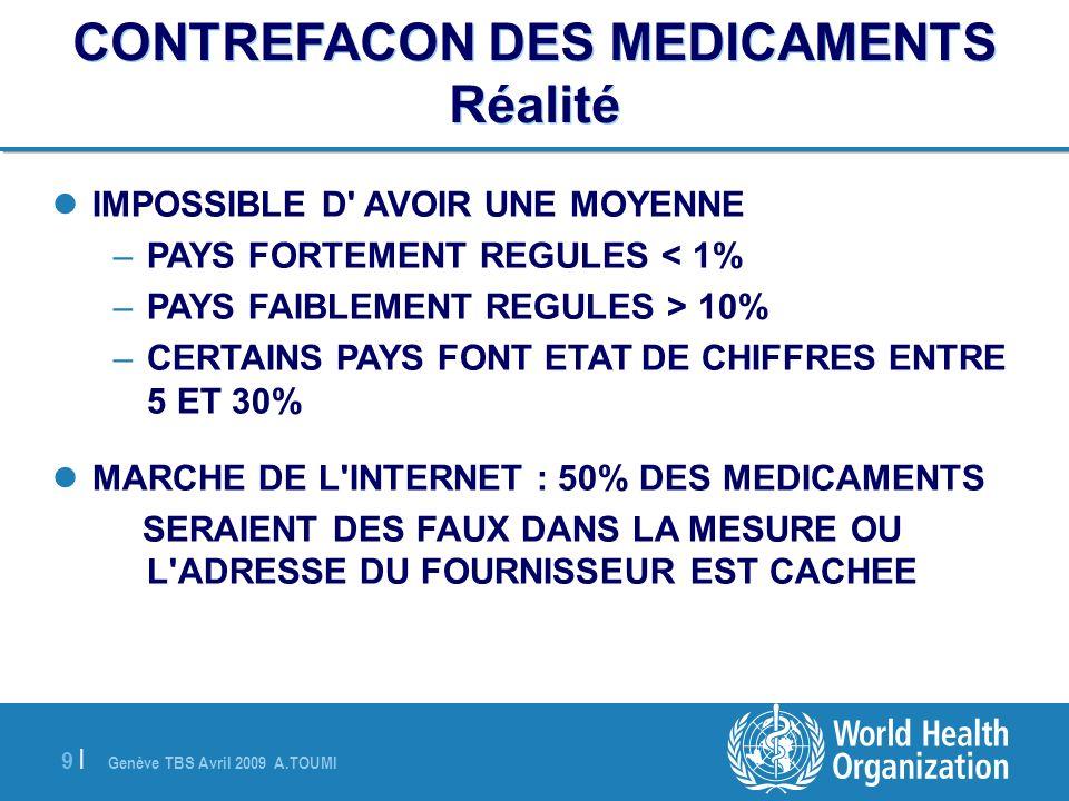 CONTREFACON DES MEDICAMENTS Réalité