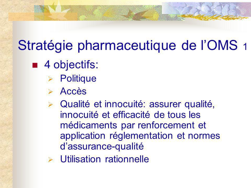 Stratégie pharmaceutique de l'OMS 1