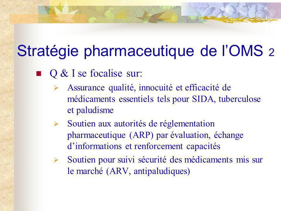 Stratégie pharmaceutique de l'OMS 2