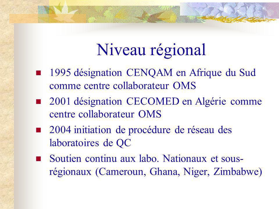Niveau régional 1995 désignation CENQAM en Afrique du Sud comme centre collaborateur OMS.