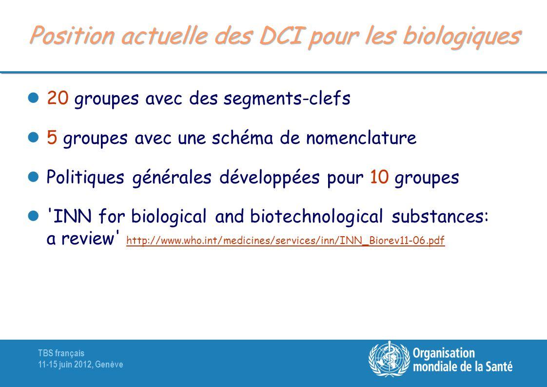 Position actuelle des DCI pour les biologiques