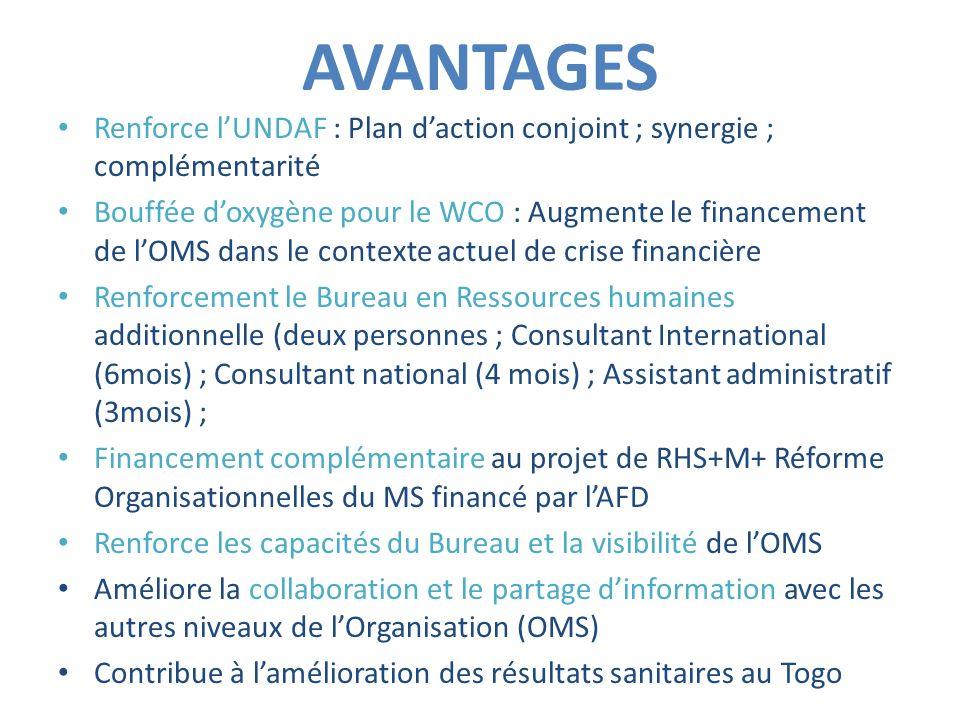 AVANTAGES Renforce l'UNDAF : Plan d'action conjoint ; synergie ; complémentarité.