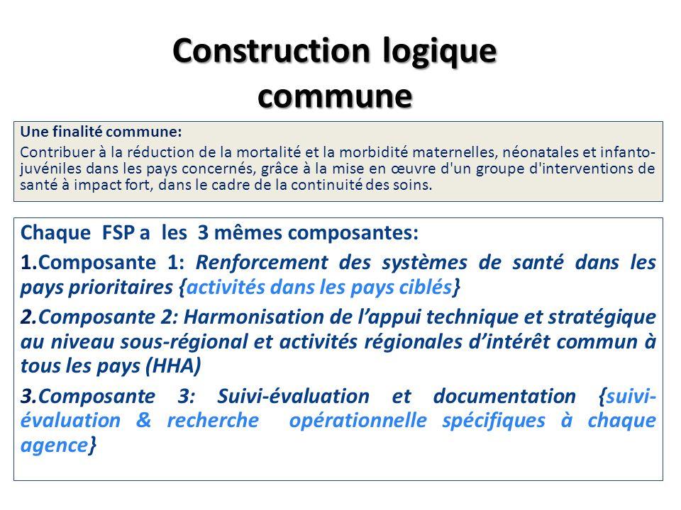 Construction logique commune
