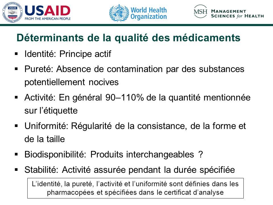 Déterminants de la qualité des médicaments