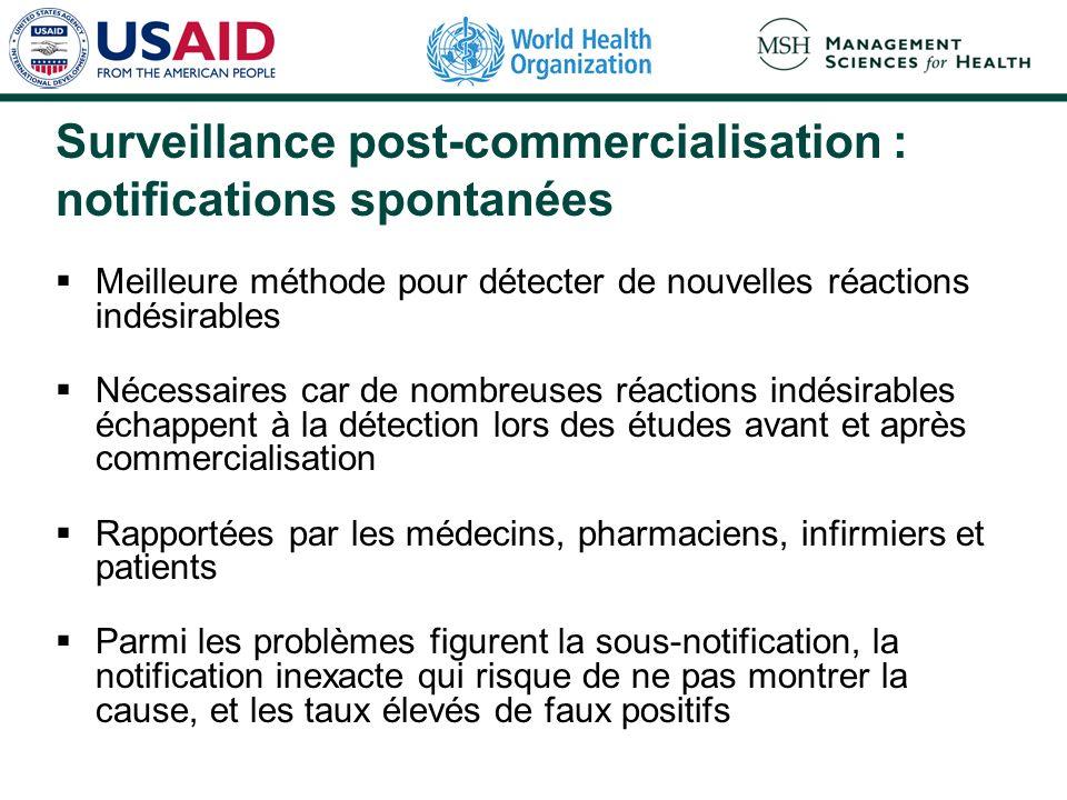 Surveillance post-commercialisation : notifications spontanées