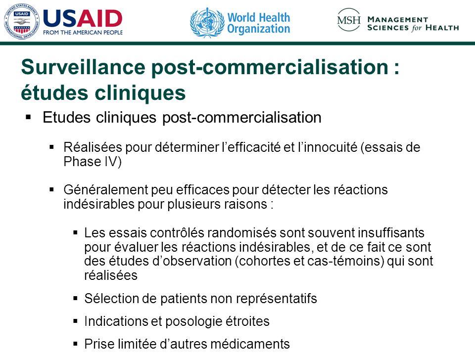 Surveillance post-commercialisation : études cliniques