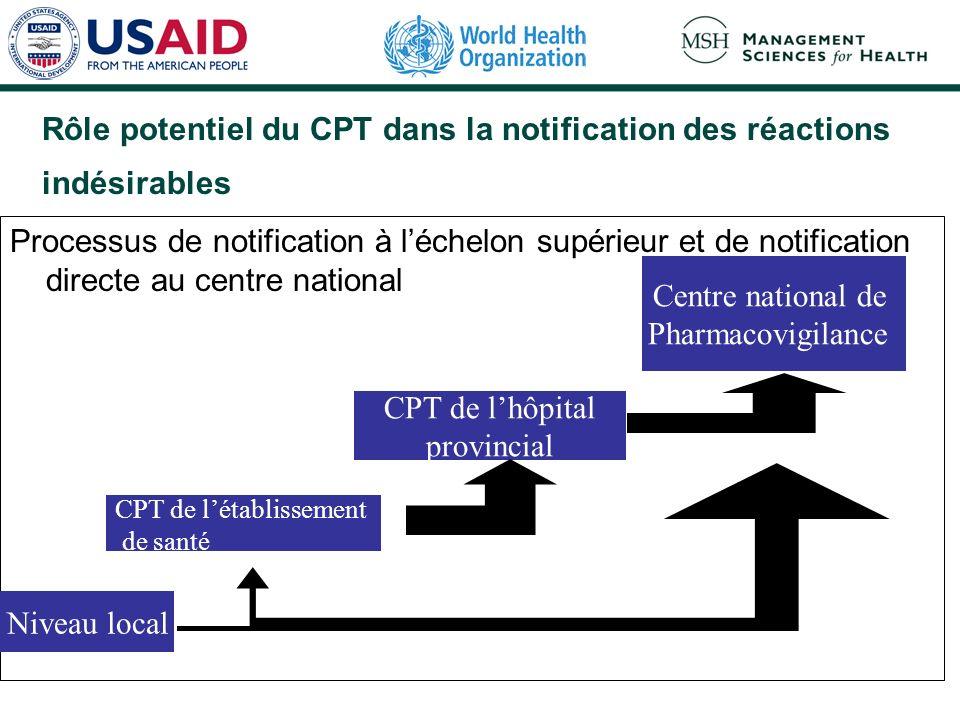 Rôle potentiel du CPT dans la notification des réactions indésirables