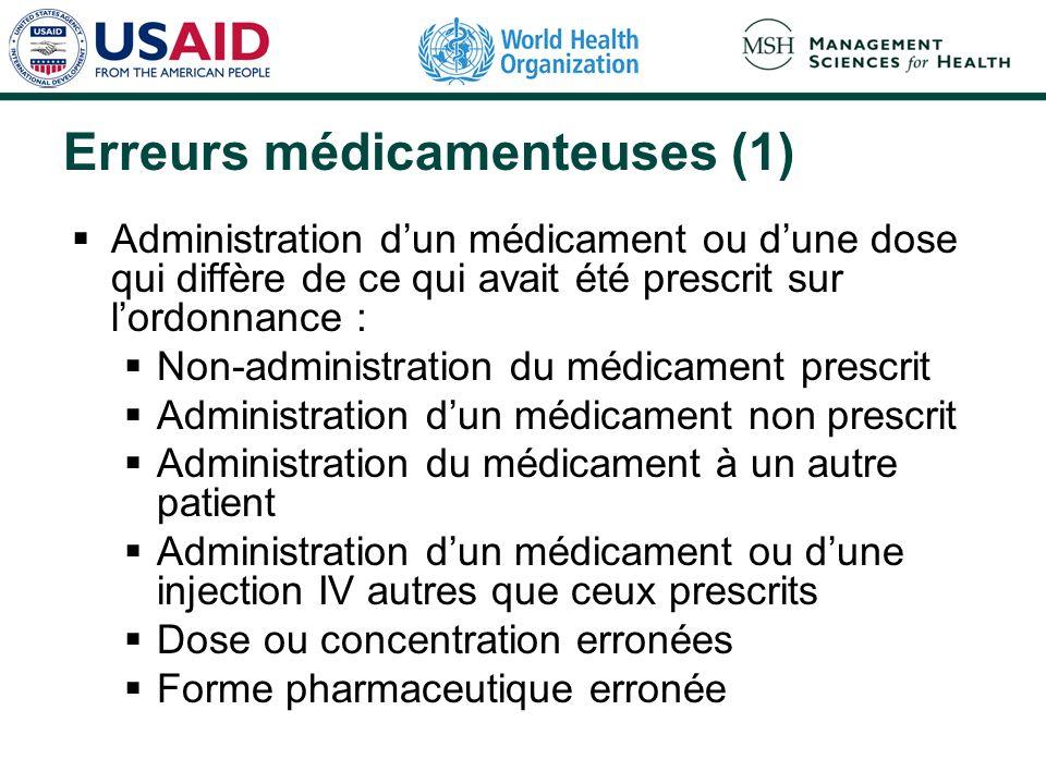 Erreurs médicamenteuses (1)