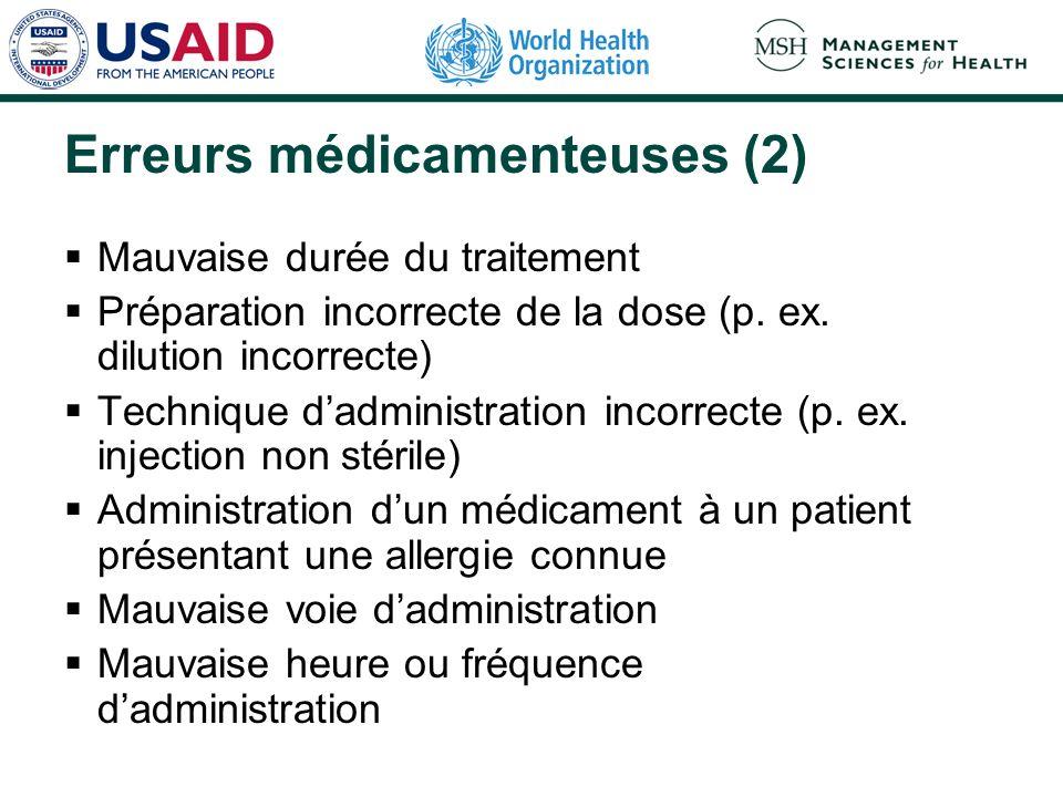 Erreurs médicamenteuses (2)