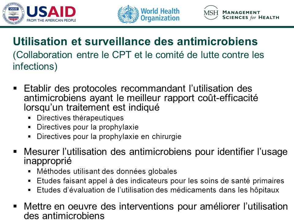 Utilisation et surveillance des antimicrobiens (Collaboration entre le CPT et le comité de lutte contre les infections)