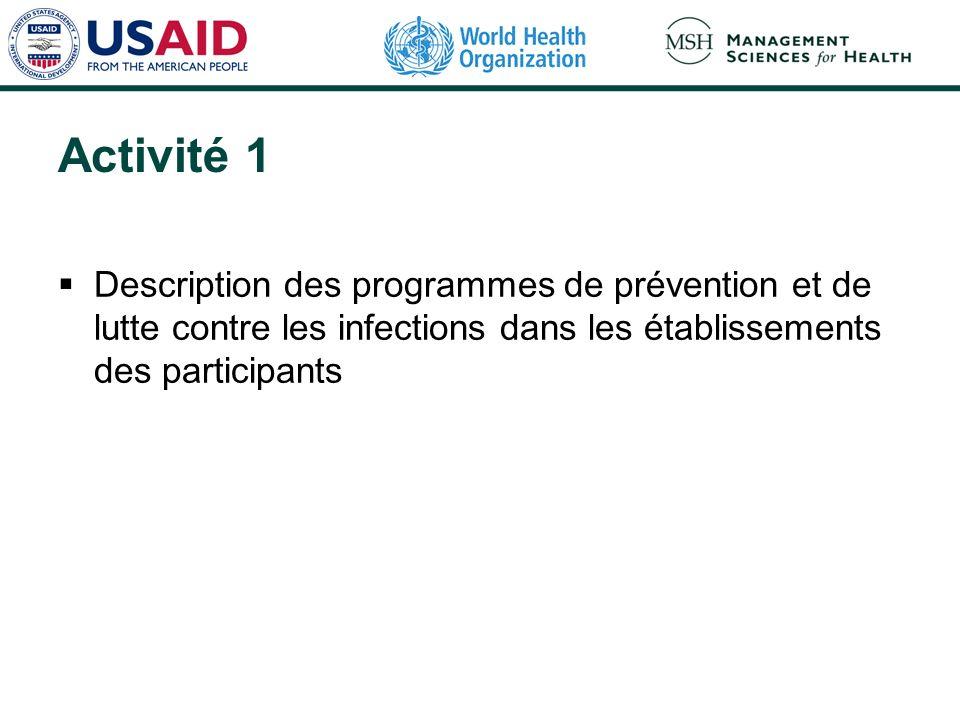 Activité 1 Description des programmes de prévention et de lutte contre les infections dans les établissements des participants.