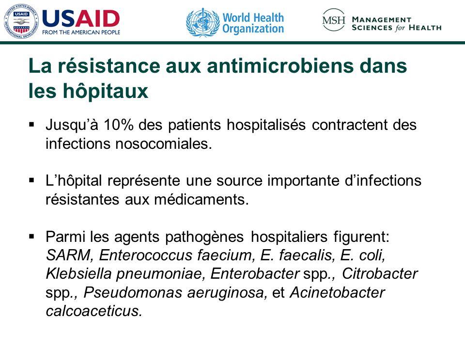 La résistance aux antimicrobiens dans les hôpitaux