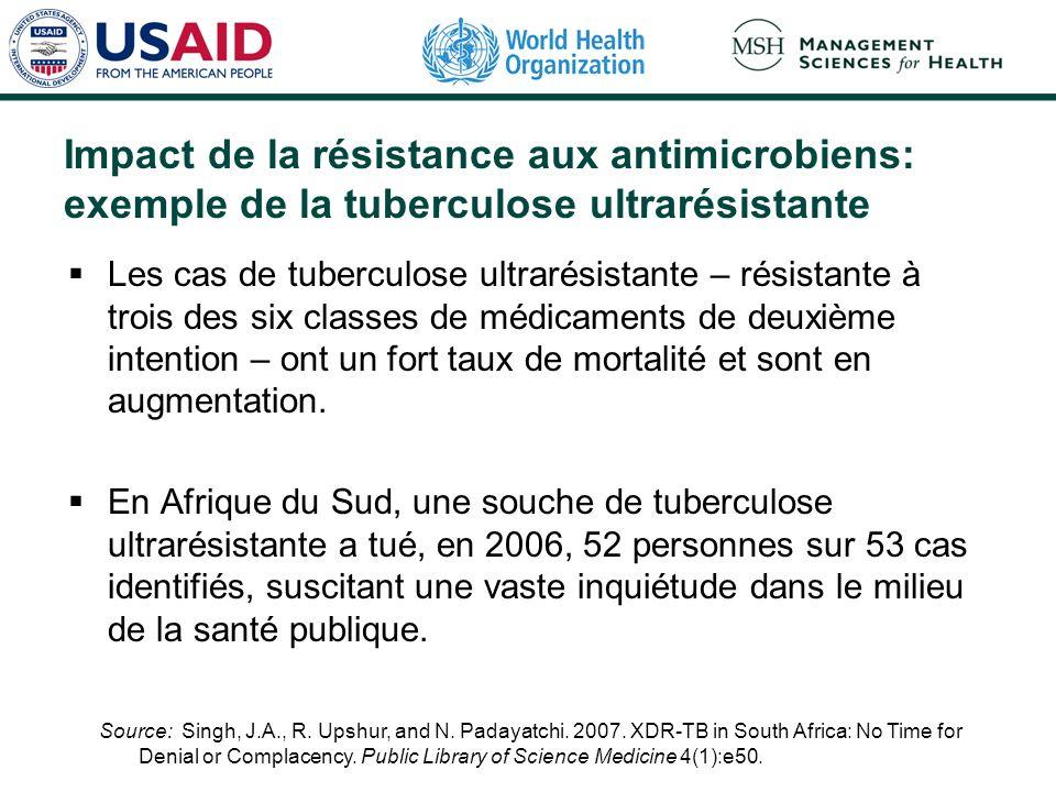 Impact de la résistance aux antimicrobiens: exemple de la tuberculose ultrarésistante