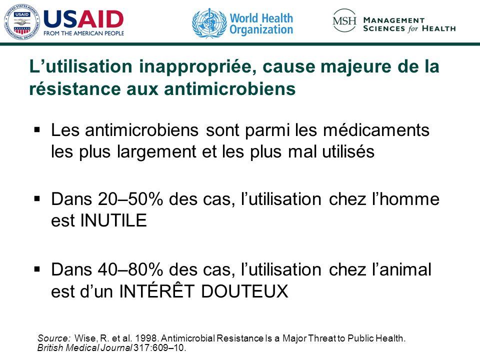 L'utilisation inappropriée, cause majeure de la résistance aux antimicrobiens