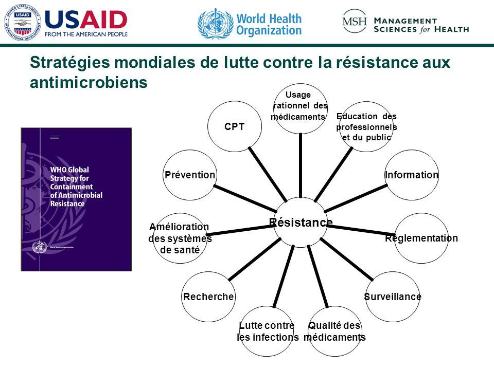 Stratégies mondiales de lutte contre la résistance aux antimicrobiens
