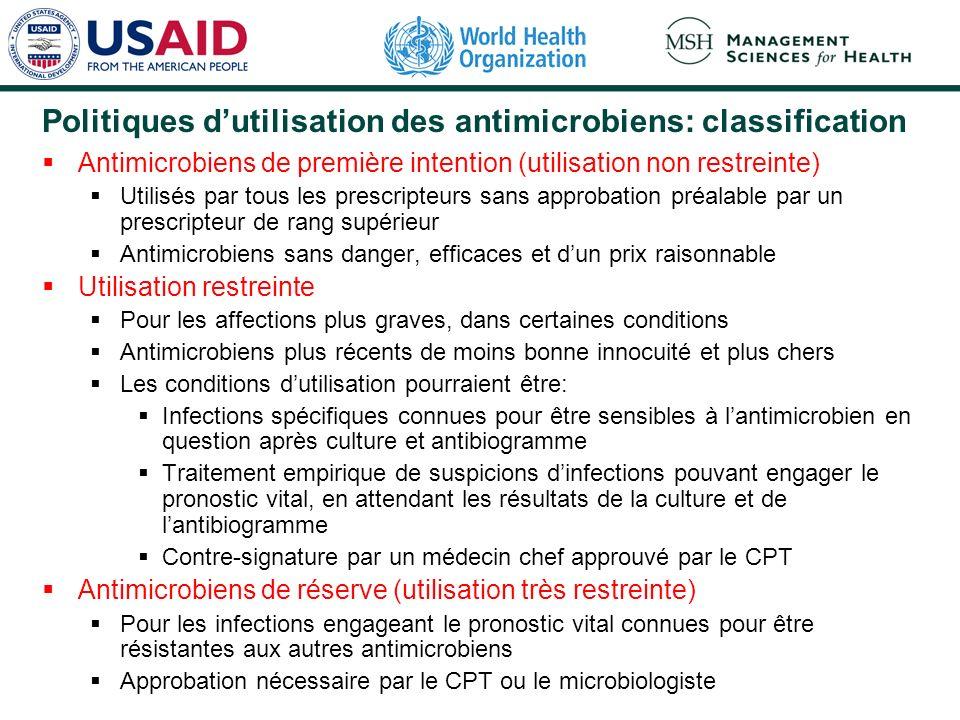 Politiques d'utilisation des antimicrobiens: classification
