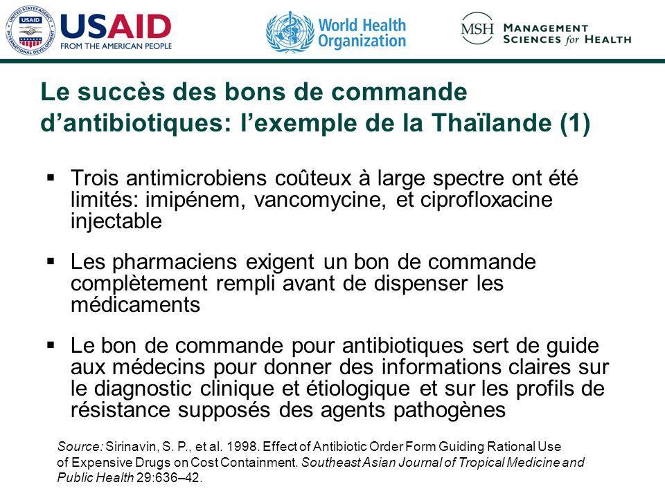 Le succès des bons de commande d'antibiotiques: l'exemple de la Thaïlande (1)