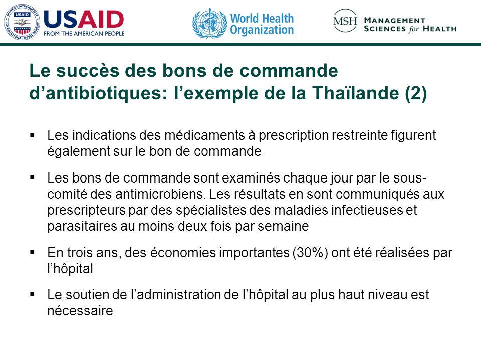Le succès des bons de commande d'antibiotiques: l'exemple de la Thaïlande (2)