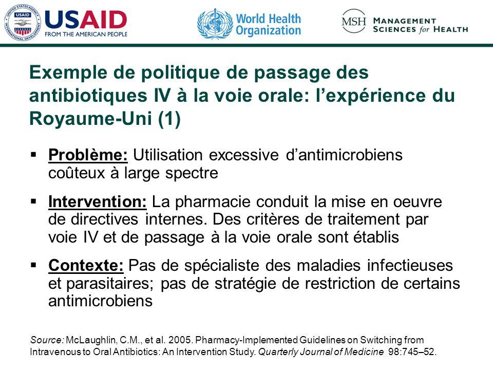 Exemple de politique de passage des antibiotiques IV à la voie orale: l'expérience du Royaume-Uni (1)