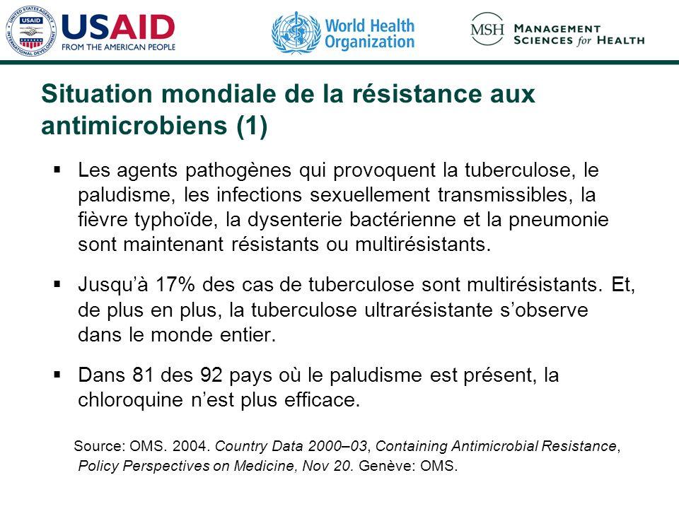 Situation mondiale de la résistance aux antimicrobiens (1)