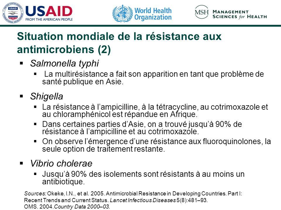 Situation mondiale de la résistance aux antimicrobiens (2)