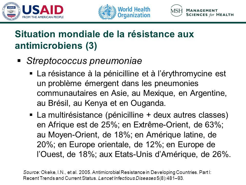 Situation mondiale de la résistance aux antimicrobiens (3)