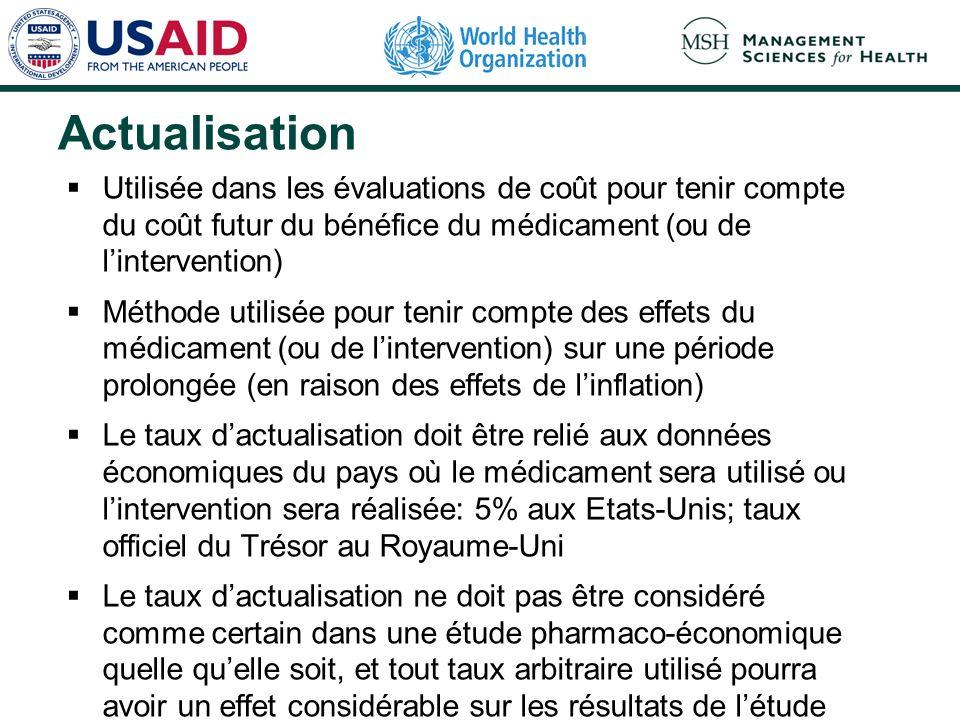 ActualisationUtilisée dans les évaluations de coût pour tenir compte du coût futur du bénéfice du médicament (ou de l'intervention)