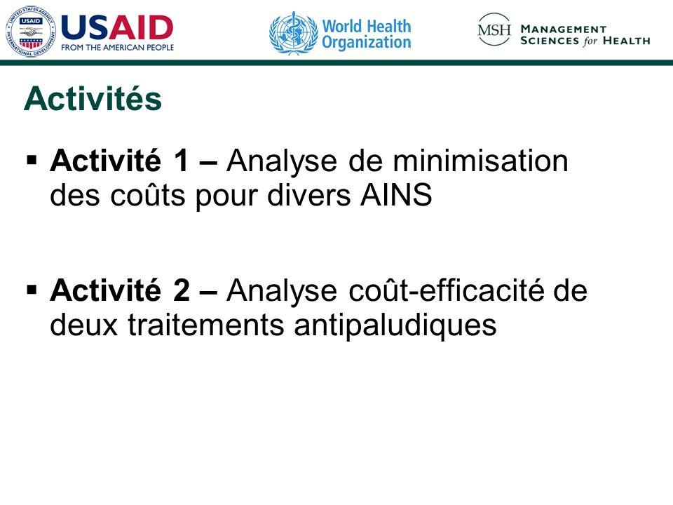 ActivitésActivité 1 – Analyse de minimisation des coûts pour divers AINS.