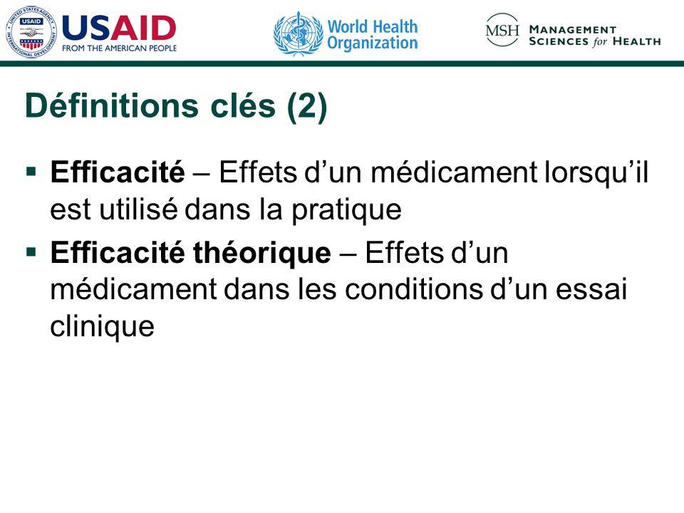 Définitions clés (2)Efficacité – Effets d'un médicament lorsqu'il est utilisé dans la pratique.