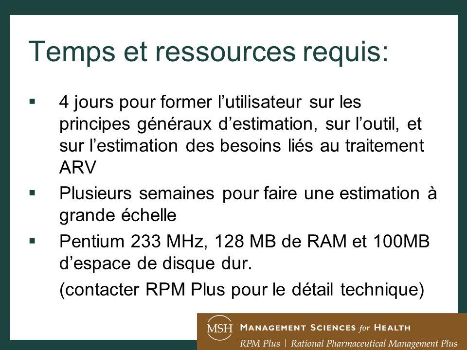 Temps et ressources requis: