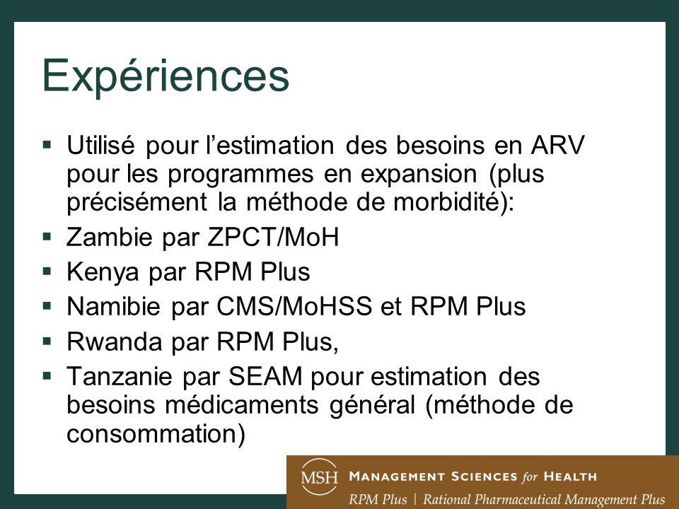 ExpériencesUtilisé pour l'estimation des besoins en ARV pour les programmes en expansion (plus précisément la méthode de morbidité):