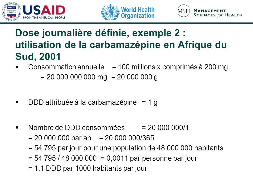 Dose journalière définie, exemple 2 : utilisation de la carbamazépine en Afrique du Sud, 2001