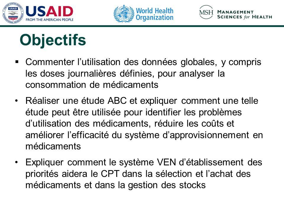 Objectifs Commenter l'utilisation des données globales, y compris les doses journalières définies, pour analyser la consommation de médicaments.