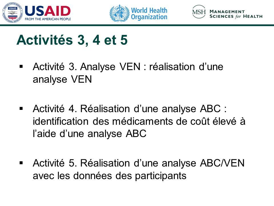 Activités 3, 4 et 5 Activité 3. Analyse VEN : réalisation d'une analyse VEN.
