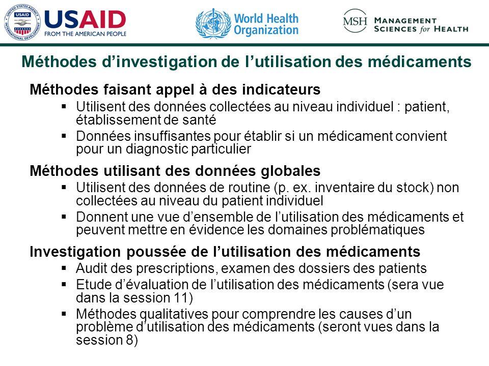 Méthodes d'investigation de l'utilisation des médicaments