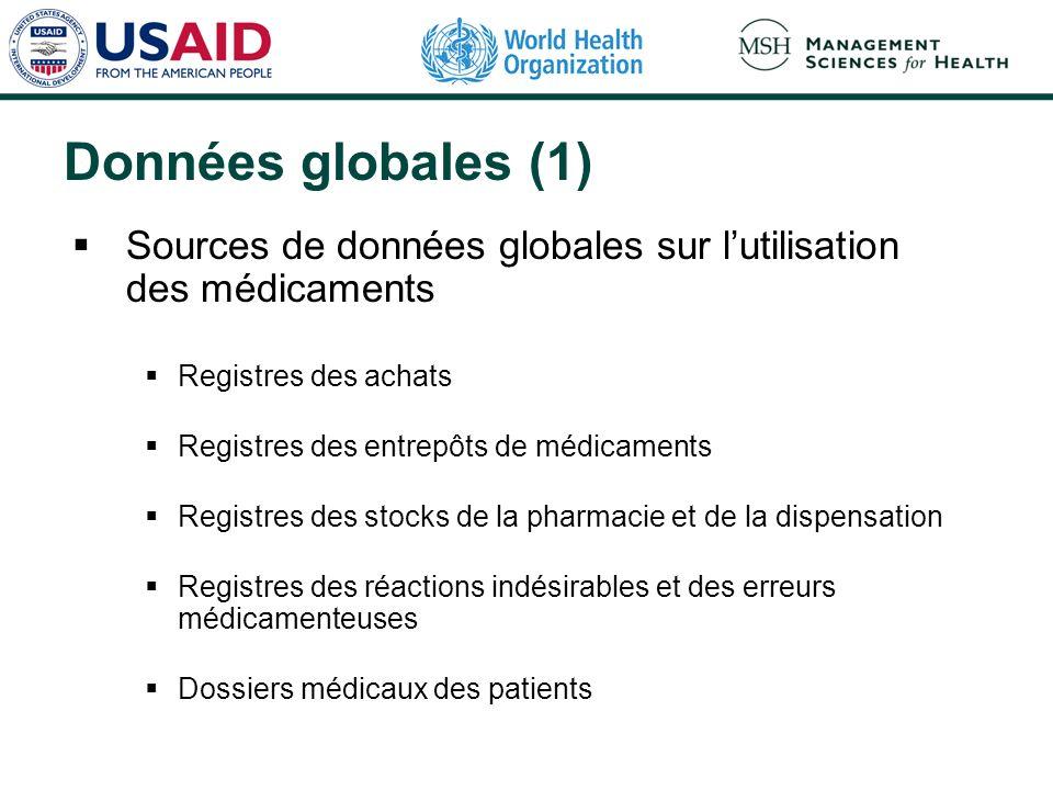 Données globales (1) Sources de données globales sur l'utilisation des médicaments. Registres des achats.