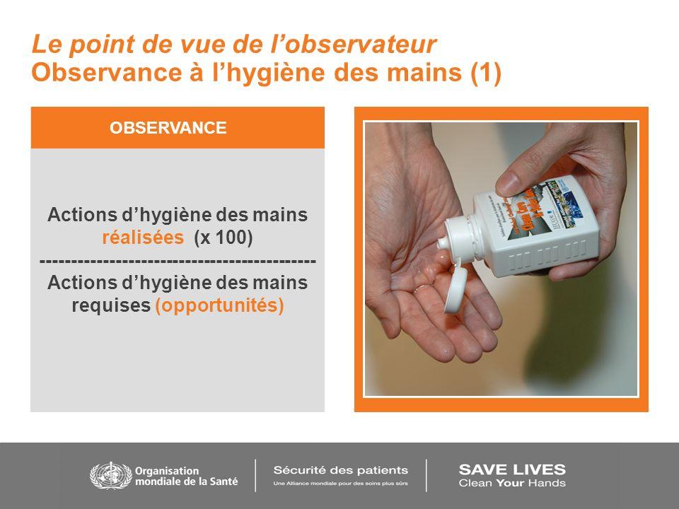 Le point de vue de l'observateur Observance à l'hygiène des mains (1)