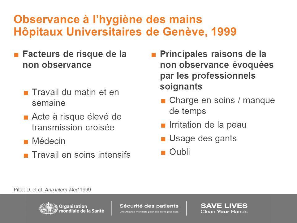 Observance à l'hygiène des mains Hôpitaux Universitaires de Genève, 1999