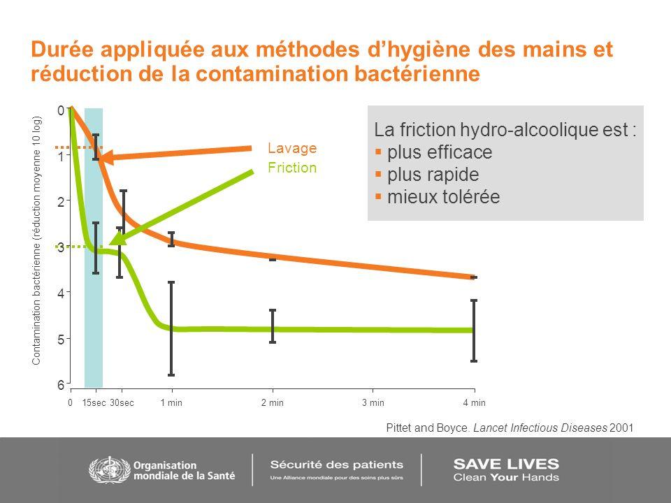 Contamination bactérienne (réduction moyenne 10 log)