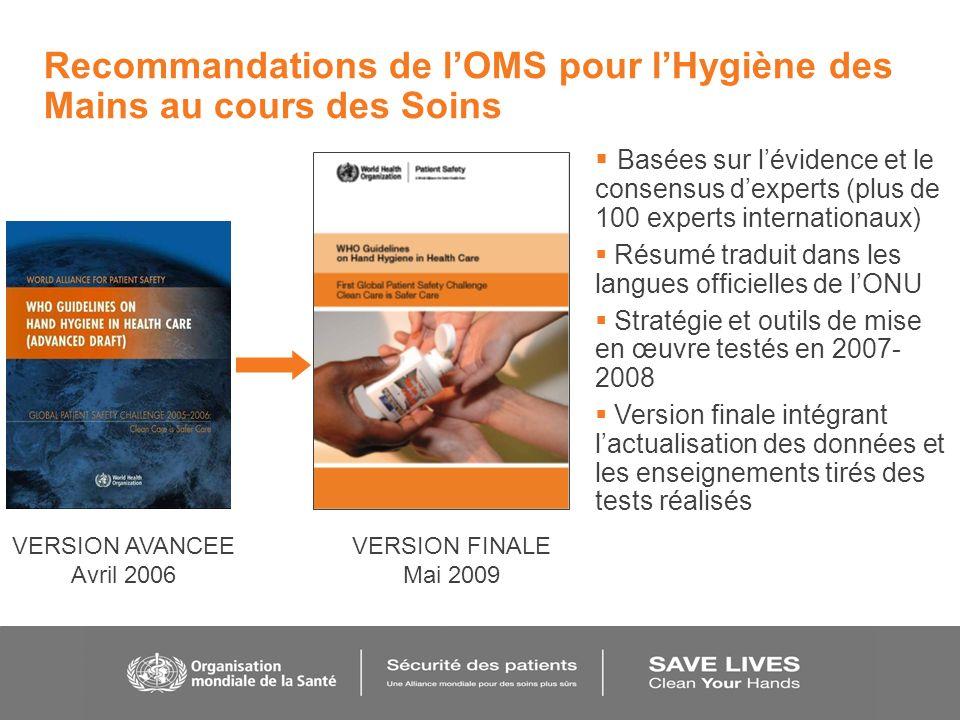 Recommandations de l'OMS pour l'Hygiène des Mains au cours des Soins