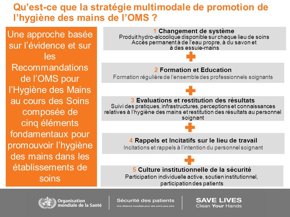Qu'est-ce que la stratégie multimodale de promotion de l'hygiène des mains de l'OMS