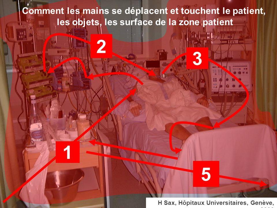 2 3 1 5 Comment les mains se déplacent et touchent le patient,