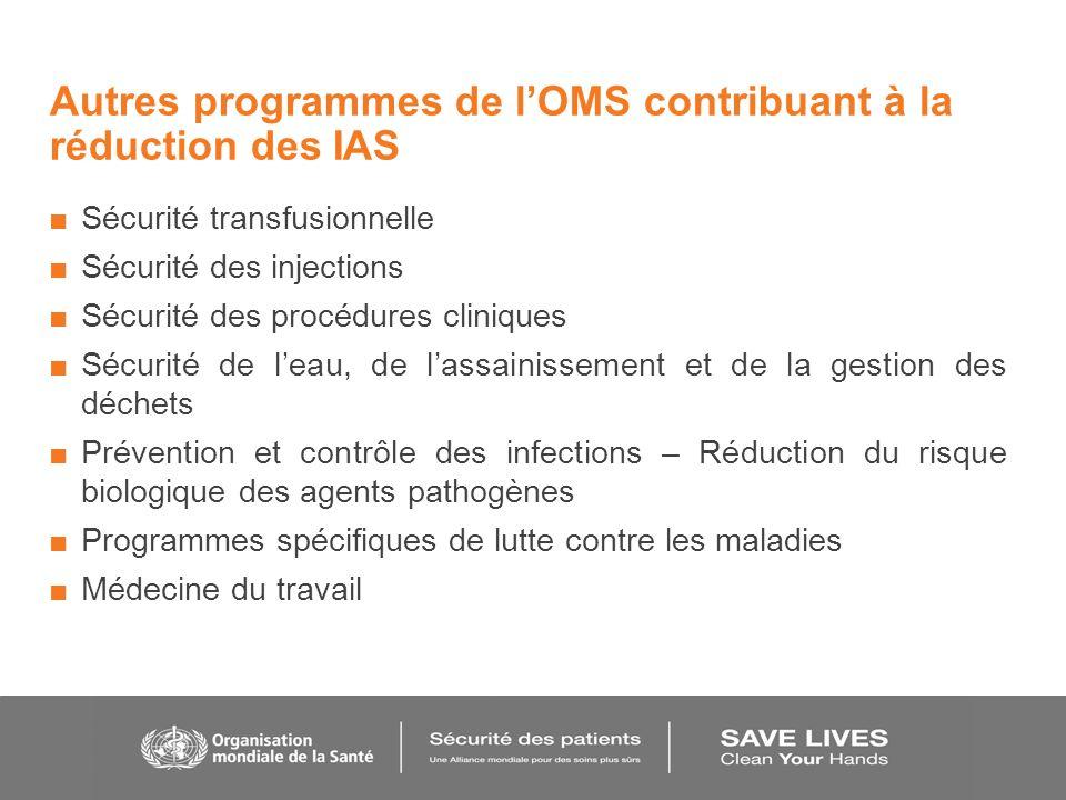 Autres programmes de l'OMS contribuant à la réduction des IAS