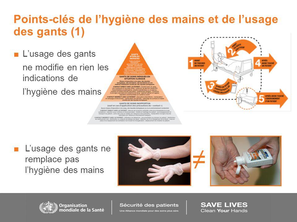 Points-clés de l'hygiène des mains et de l'usage des gants (1)