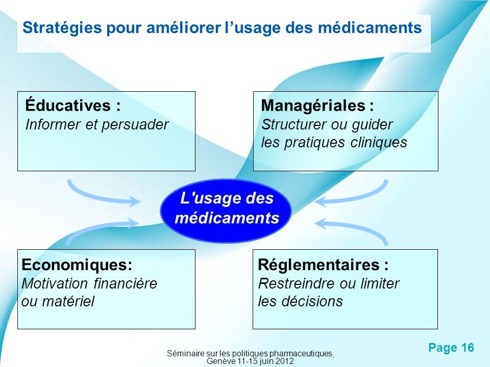 Stratégies pour améliorer l'usage des médicaments