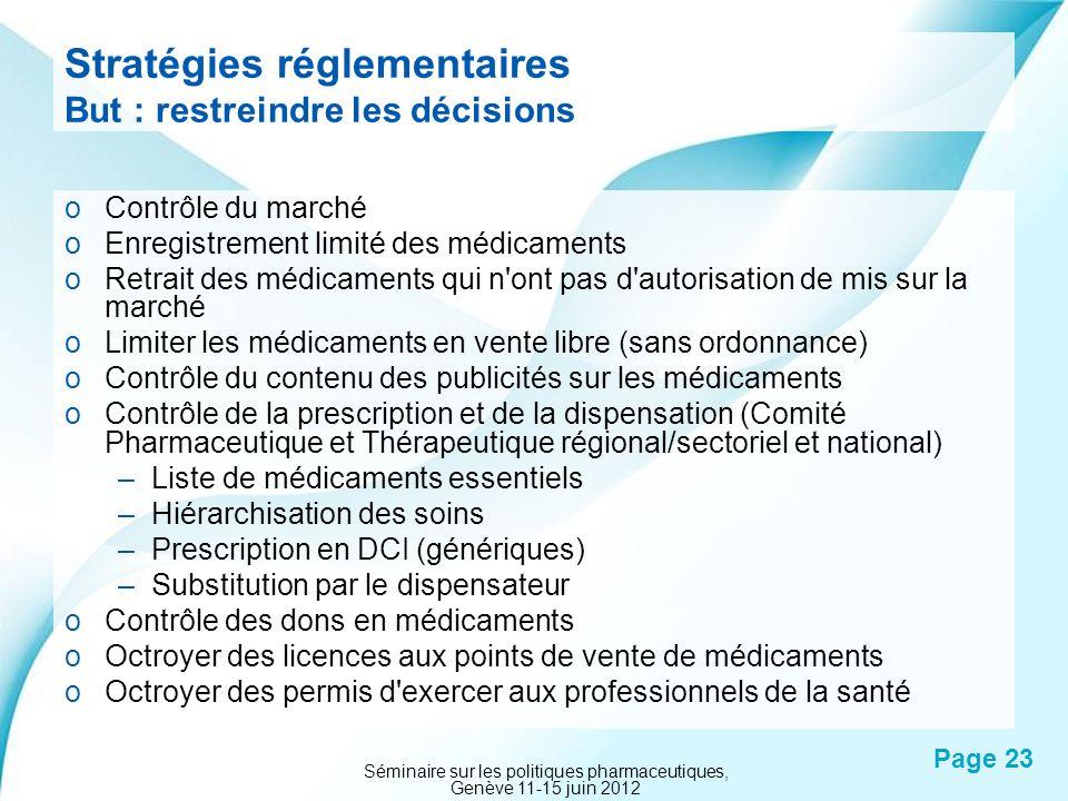 Stratégies réglementaires But : restreindre les décisions