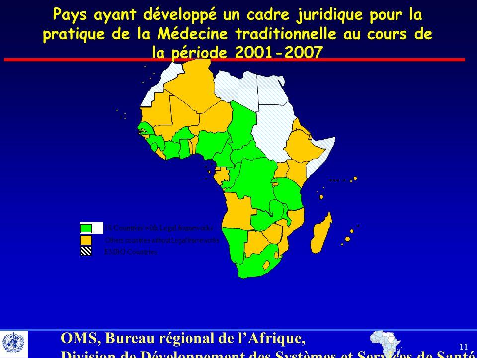 Pays ayant développé un cadre juridique pour la pratique de la Médecine traditionnelle au cours de la période 2001-2007